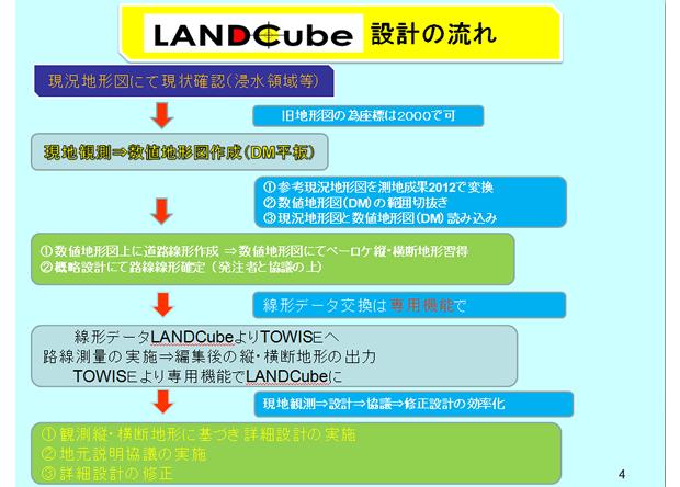 slide_LANDCube_04